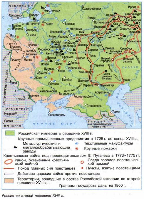 Россия во второй половине XVIII в