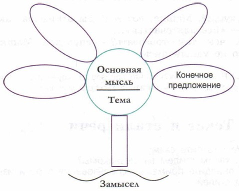 Учебник русский язык 6 класс быкова давидюк читать онлайн бесплатно.