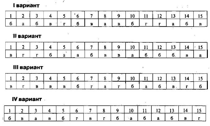 Тесты По Физике 9 Класс Чеботарева Скачать