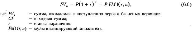формула наращения по схеме сложных процентов имеет вид