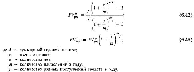 схемы сложных процентов